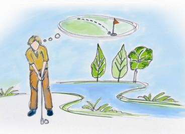 Ziel Visualisierung-Golf-Mental Coaching Antje Heimsoeth