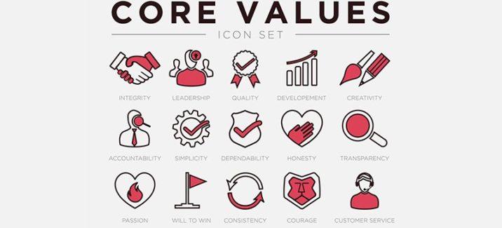 Warum jedes Team Werte braucht – und wie können diese entwickelt werden - Antje Heimsoeth